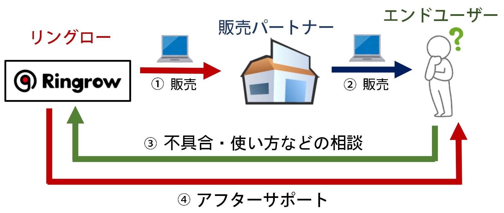 i-love-ue%c2%b2a%c2%b2a%c2%83%c2%95a%c2%83%c2%ada%c2%83%c2%bca%c2%81a%c2%9b%c2%b3